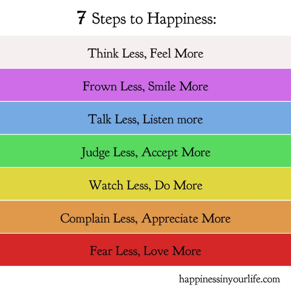 happiness 7steps resized 600